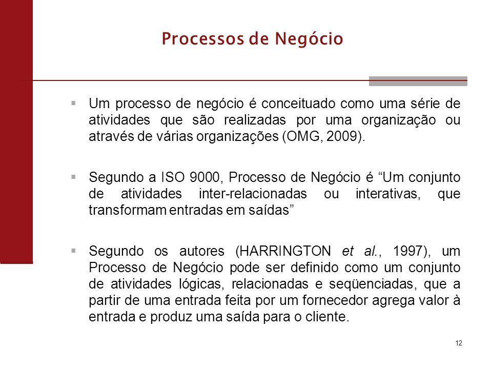 Um processo de negócio é conceituado como uma série de atividades que são realizadas por uma organização ou através de várias organizações (OMG, 2009).
