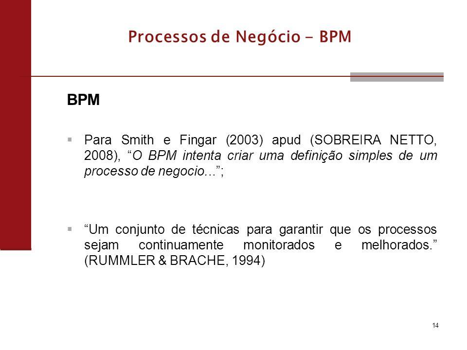 14 Processos de Negócio - BPM BPM Para Smith e Fingar (2003) apud (SOBREIRA NETTO, 2008), O BPM intenta criar uma definição simples de um processo de negocio...; Um conjunto de técnicas para garantir que os processos sejam continuamente monitorados e melhorados.
