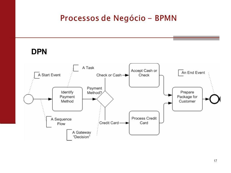 17 Processos de Negócio - BPMN DPN