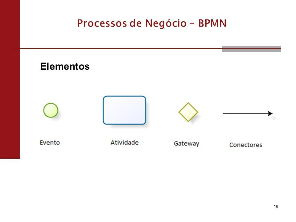 18 Processos de Negócio - BPMN Elementos