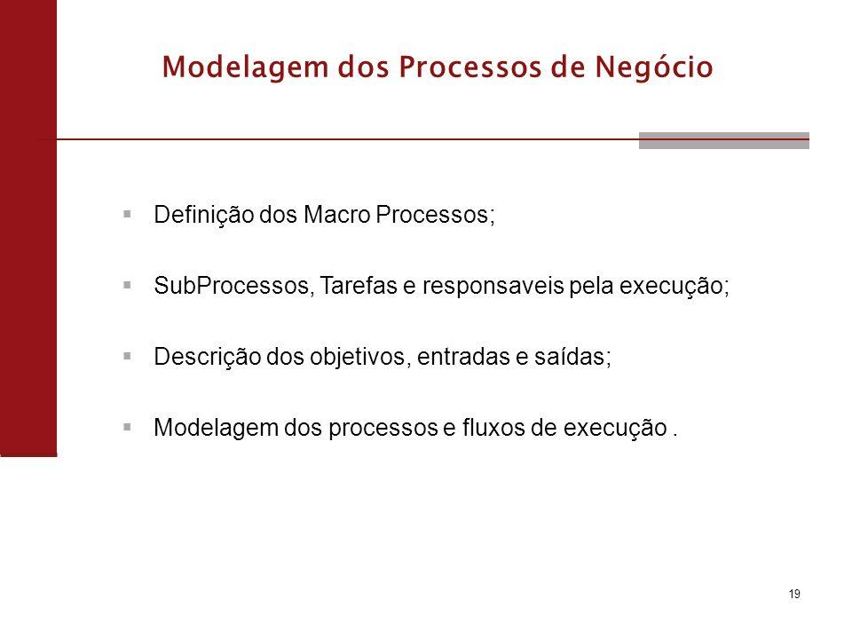 19 Modelagem dos Processos de Negócio Definição dos Macro Processos; SubProcessos, Tarefas e responsaveis pela execução; Descrição dos objetivos, entradas e saídas; Modelagem dos processos e fluxos de execução.