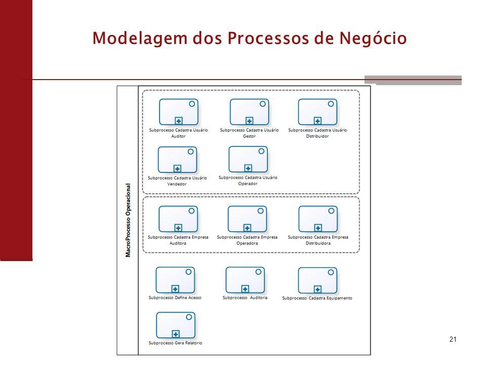 21 Modelagem dos Processos de Negócio
