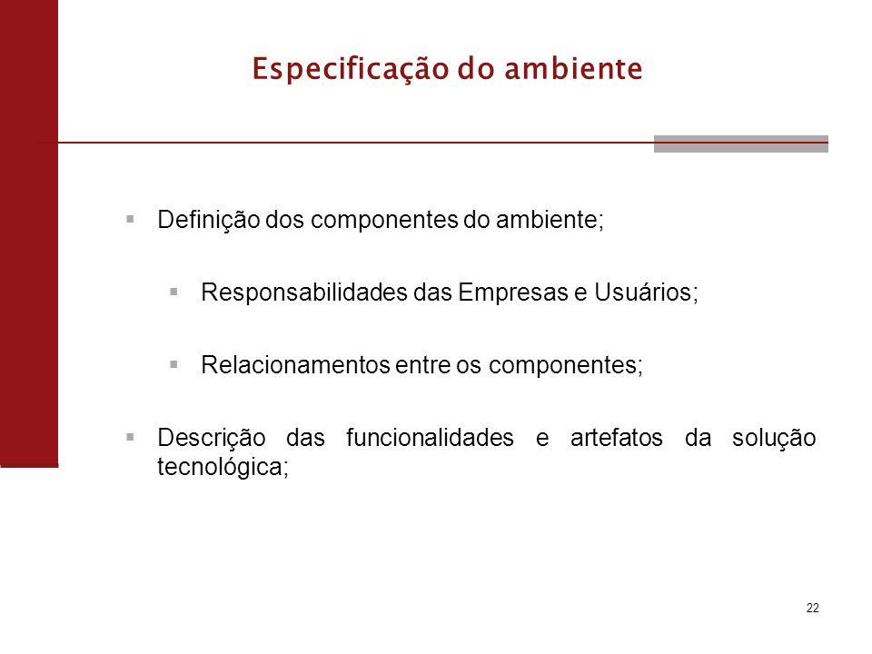 22 Especificação do ambiente Definição dos componentes do ambiente; Responsabilidades das Empresas e Usuários; Relacionamentos entre os componentes; Descrição das funcionalidades e artefatos da solução tecnológica;