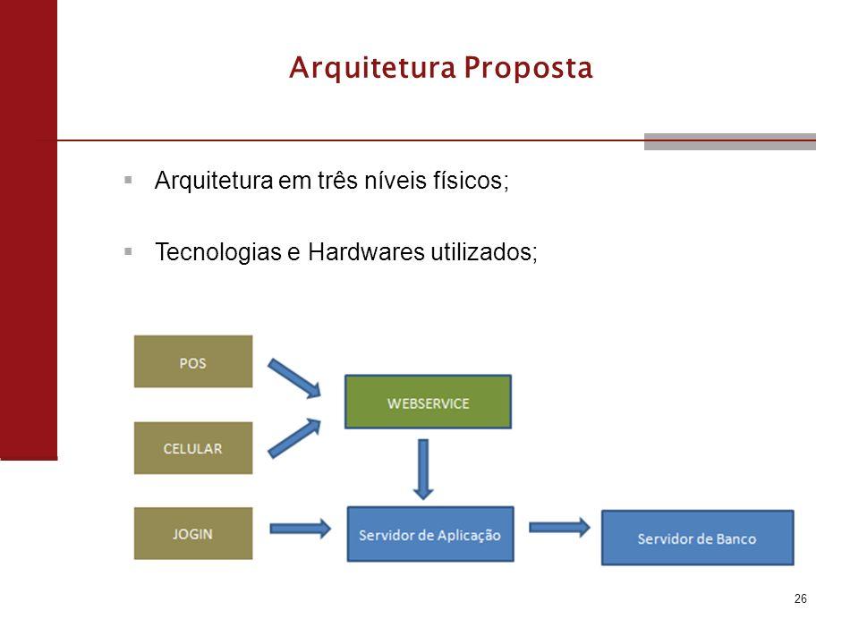 26 Arquitetura Proposta Arquitetura em três níveis físicos; Tecnologias e Hardwares utilizados;
