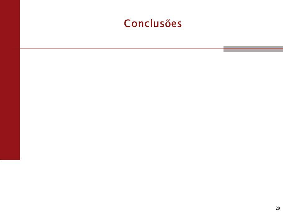28 Conclusões