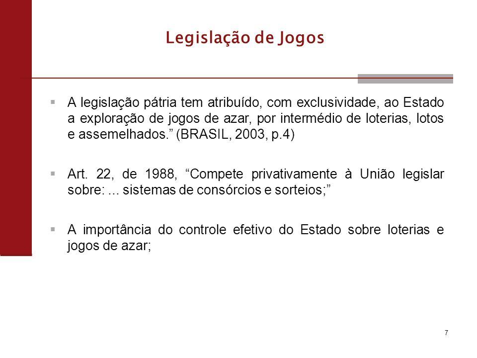 7 Legislação de Jogos A legislação pátria tem atribuído, com exclusividade, ao Estado a exploração de jogos de azar, por intermédio de loterias, lotos e assemelhados.