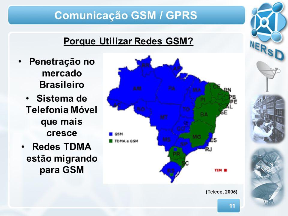 11 Comunicação GSM / GPRS Penetração no mercado Brasileiro Sistema de Telefonia Móvel que mais cresce Redes TDMA estão migrando para GSM Porque Utiliz