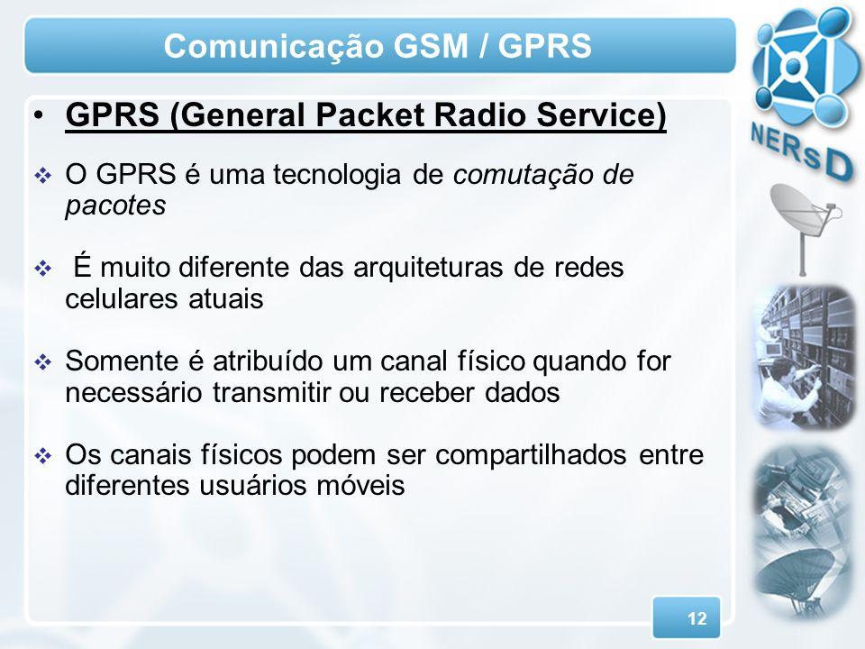 12 Comunicação GSM / GPRS GPRS (General Packet Radio Service) O GPRS é uma tecnologia de comutação de pacotes É muito diferente das arquiteturas de re
