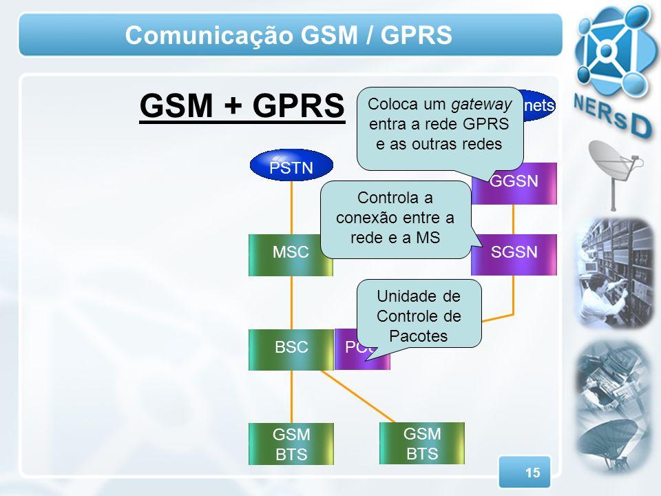 15 Comunicação GSM / GPRS PSTN BSC GSM BTS GSM BTS MSC PCUGGSNSGSN Other nets GSM + GPRS Unidade de Controle de Pacotes Controla a conexão entre a red