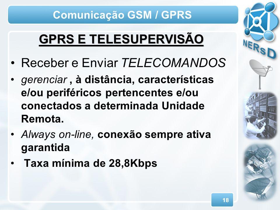 18 Comunicação GSM / GPRS GPRS E TELESUPERVISÃO Receber e Enviar TELECOMANDOS gerenciar, à distância, características e/ou periféricos pertencentes e/