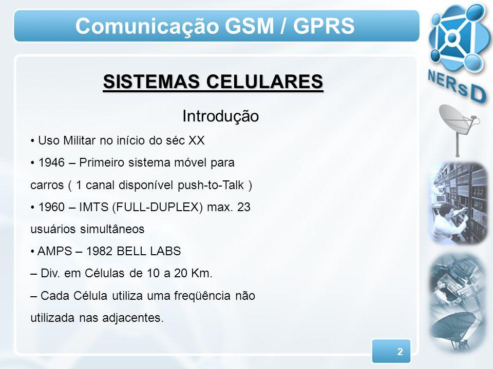 2 Comunicação GSM / GPRS SISTEMAS CELULARES Introdução Uso Militar no início do séc XX 1946 – Primeiro sistema móvel para carros ( 1 canal disponível