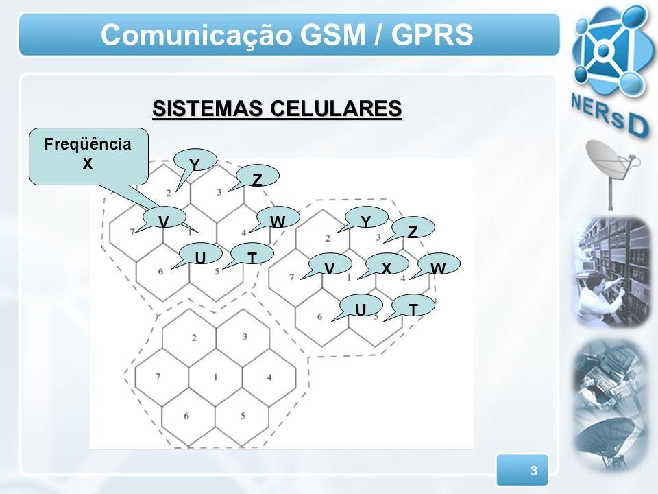 3 Comunicação GSM / GPRS Freqüência X Y V UT W Z X Y V Z UT W SISTEMAS CELULARES