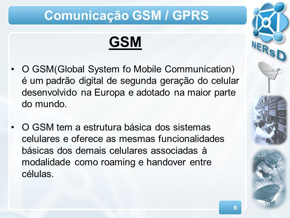 6 Comunicação GSM / GPRS GSM O GSM(Global System fo Mobile Communication) é um padrão digital de segunda geração do celular desenvolvido na Europa e a