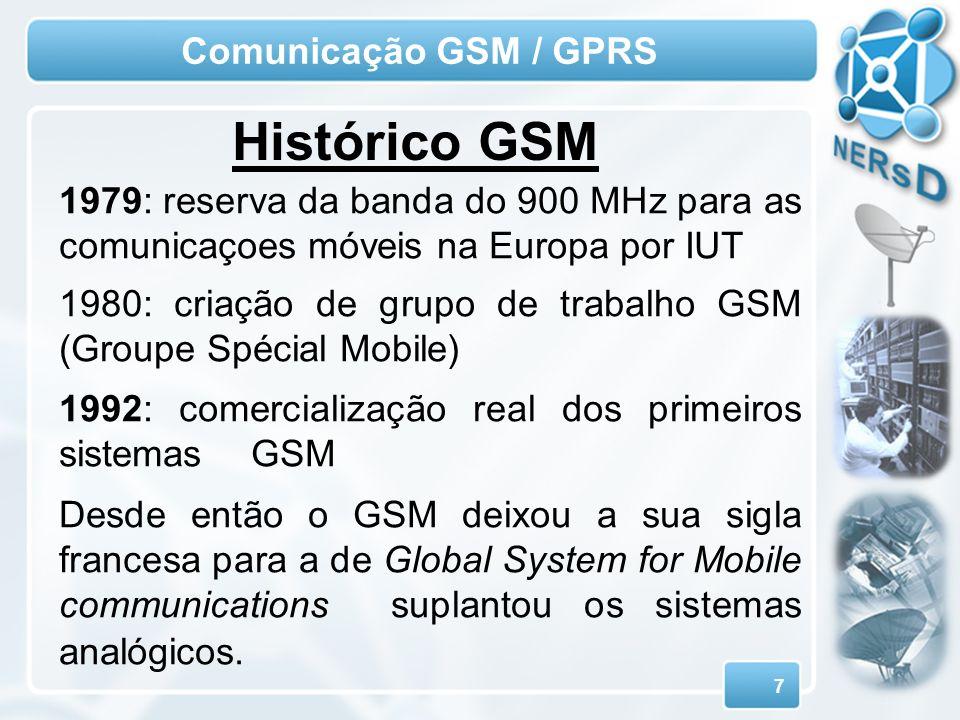 7 Comunicação GSM / GPRS Histórico GSM 1979: reserva da banda do 900 MHz para as comunicaçoes móveis na Europa por IUT 1980: criação de grupo de traba