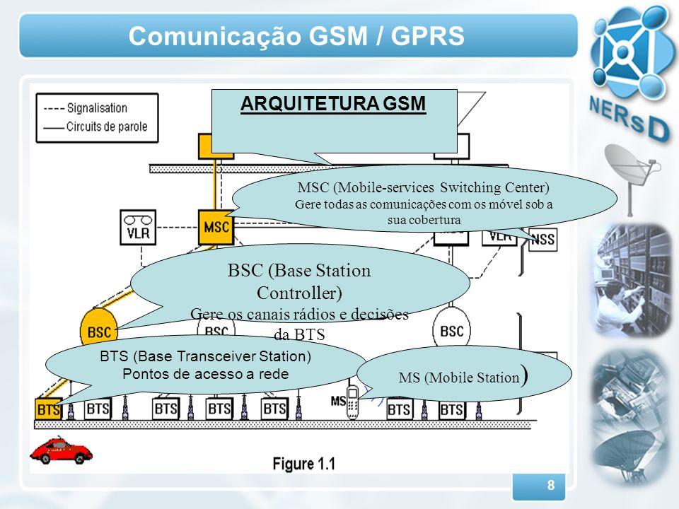 8 Comunicação GSM / GPRS ARQUITETURA GSM BTS (Base Transceiver Station) Pontos de acesso a rede BSC (Base Station Controller) Gere os canais rádios e