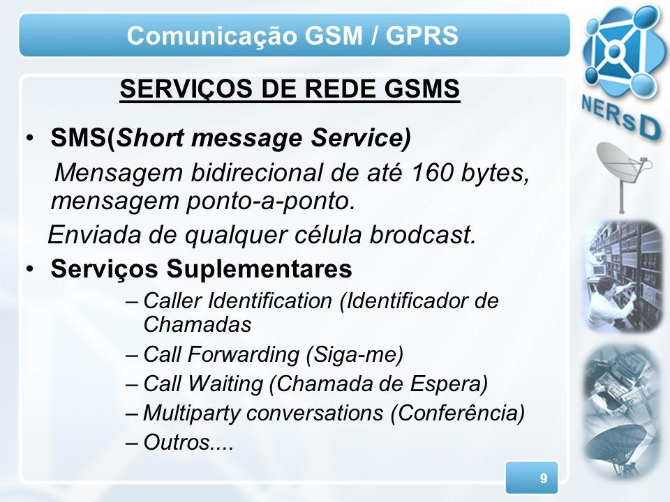9 Comunicação GSM / GPRS SERVIÇOS DE REDE GSMS SMS(Short message Service) Mensagem bidirecional de até 160 bytes, mensagem ponto-a-ponto. Enviada de q