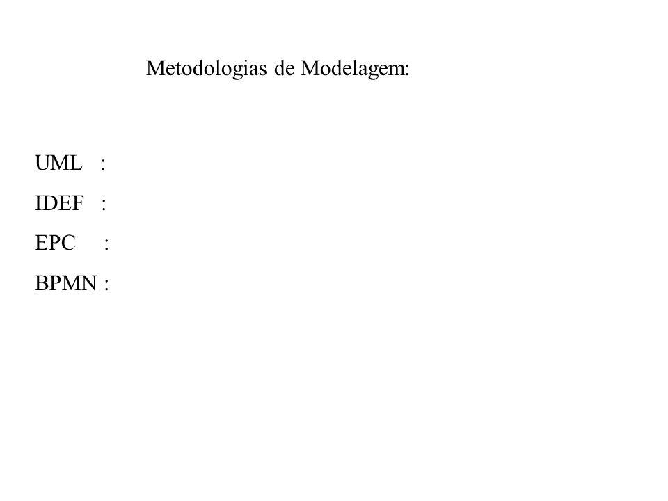 UML : IDEF : EPC : BPMN :