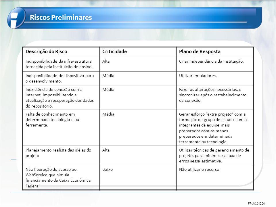 FP.AC.010.00 Riscos Preliminares Descrição do RiscoCriticidadePlano de Resposta Indisponibilidade da infra-estrutura fornecida pela instituição de ens