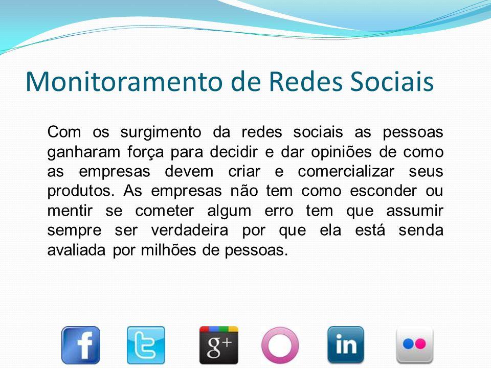 Monitoramento de Redes Sociais Case Renault