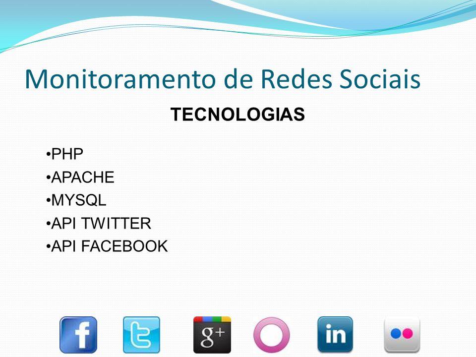 Monitoramento de Redes Sociais CRONOGRAMA