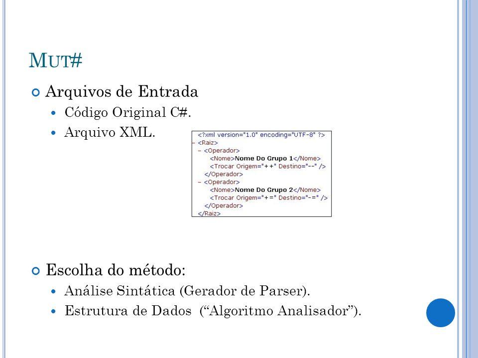 M UT # Arquivos de Entrada Código Original C#. Arquivo XML. Escolha do método: Análise Sintática (Gerador de Parser). Estrutura de Dados (Algoritmo An