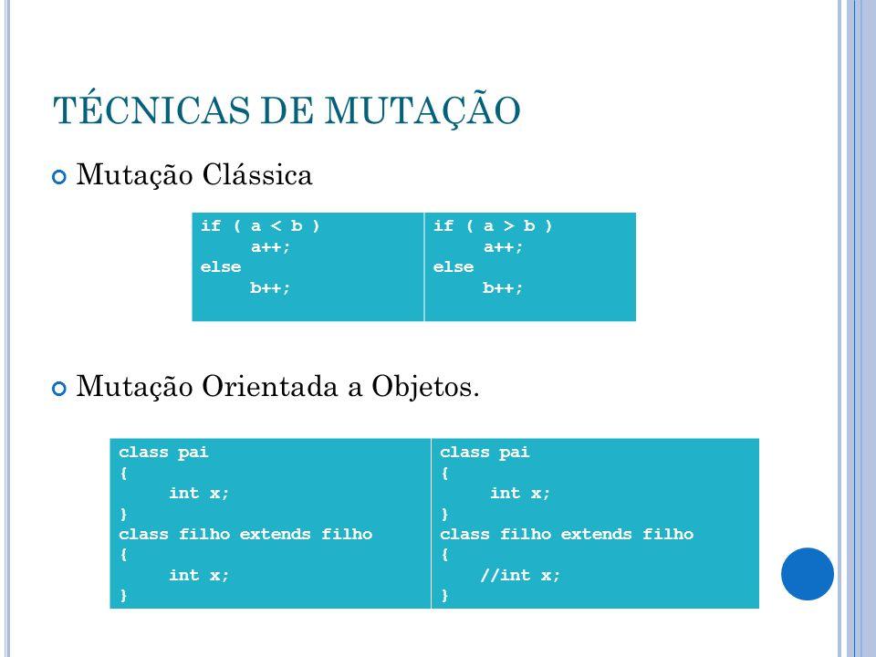 TÉCNICAS DE MUTAÇÃO Mutação Clássica Mutação Orientada a Objetos. if ( a < b ) a++; else b++; if ( a > b ) a++; else b++; class pai { int x; } class f