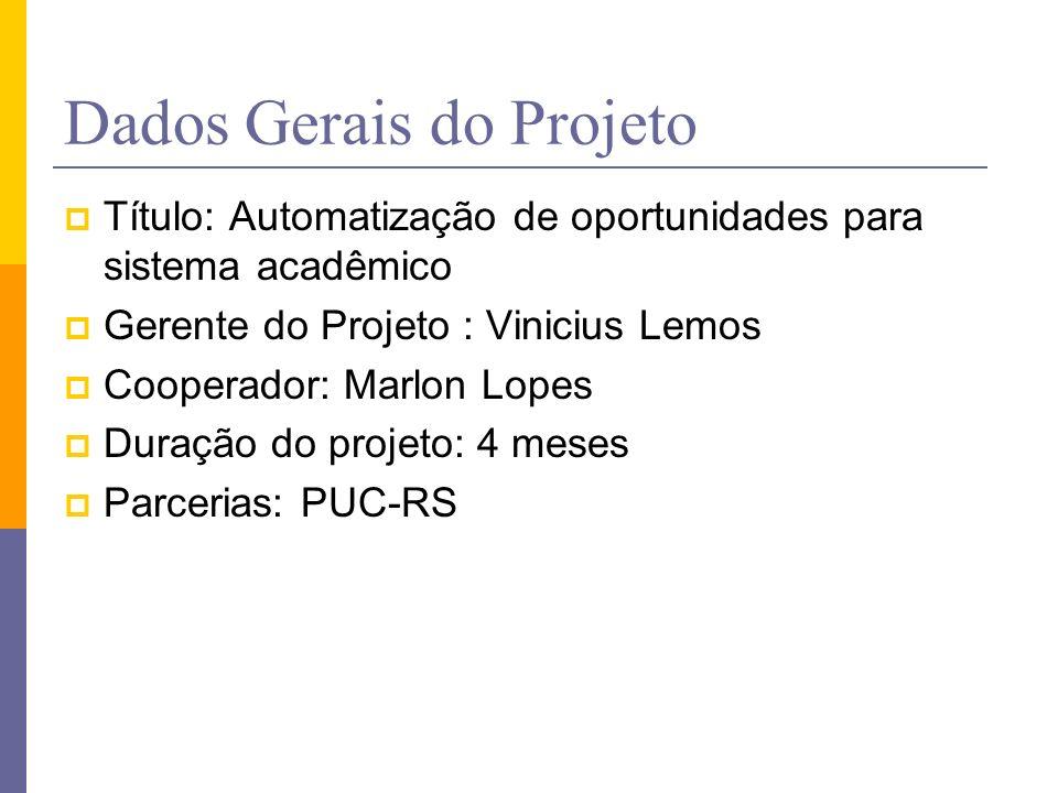 Dados Gerais do Projeto Título: Automatização de oportunidades para sistema acadêmico Gerente do Projeto : Vinicius Lemos Cooperador: Marlon Lopes Dur