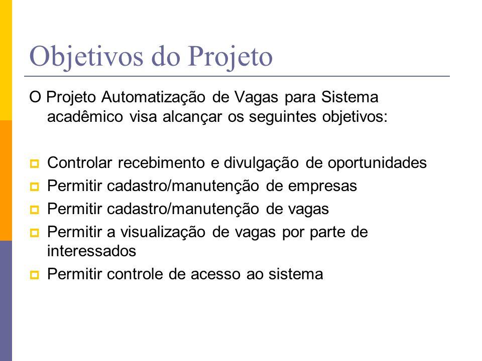 Objetivos do Projeto O Projeto Automatização de Vagas para Sistema acadêmico visa alcançar os seguintes objetivos: Controlar recebimento e divulgação