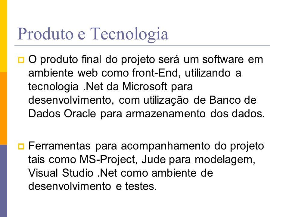 Produto e Tecnologia O produto final do projeto será um software em ambiente web como front-End, utilizando a tecnologia.Net da Microsoft para desenvo