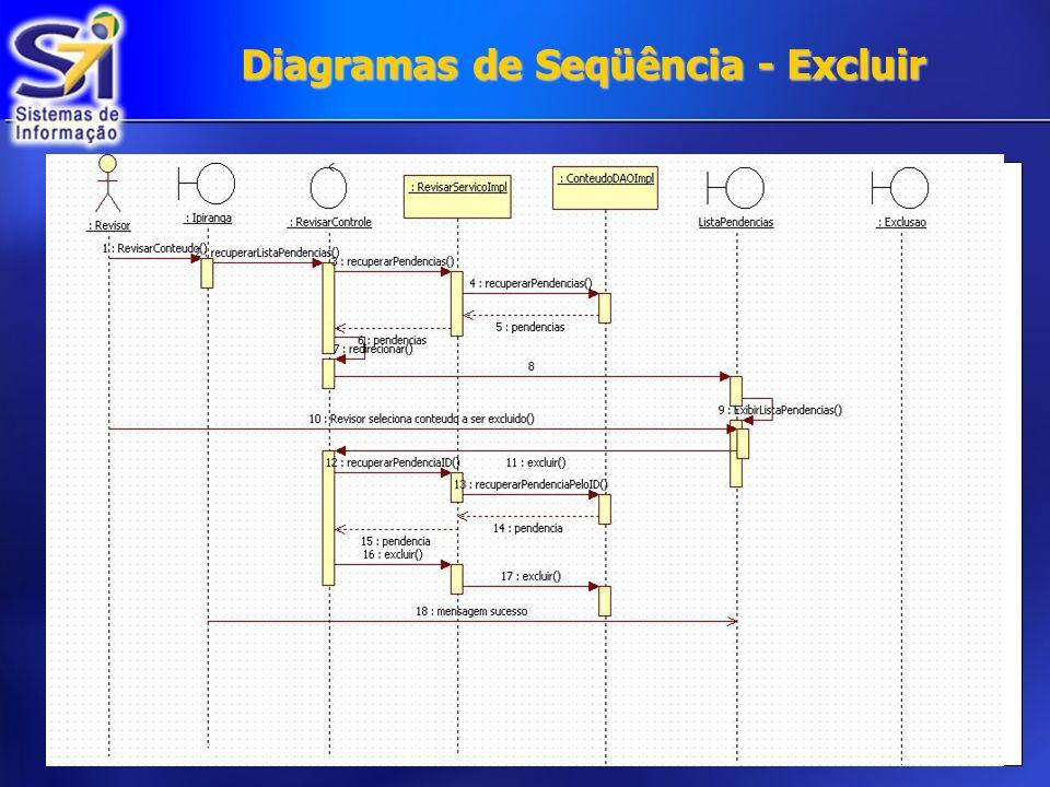 Diagramas de Seqüência - Excluir