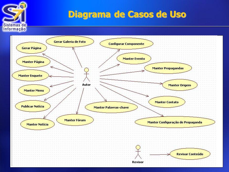Diagrama de Classes