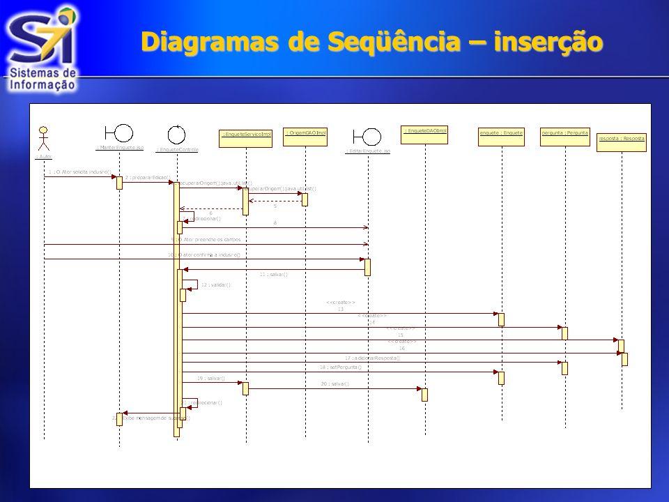 Diagramas de Seqüência – inserção