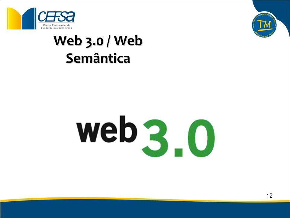 Web 3.0 / Web Semântica 12