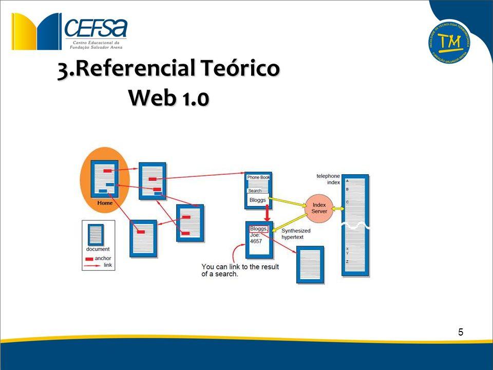 3.Referencial Teórico Web 1.0 5