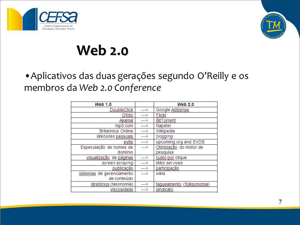 Web 2.0 Aplicativos das duas gerações segundo OReilly e os membros da Web 2.0 Conference 7