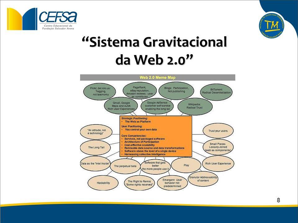 Sistema Gravitacional da Web 2.0 8