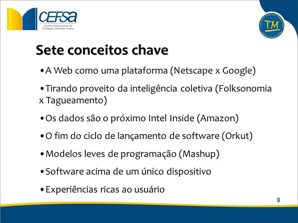Sete conceitos chave A Web como uma plataforma (Netscape x Google) Tirando proveito da inteligência coletiva (Folksonomia x Tagueamento) Os dados são