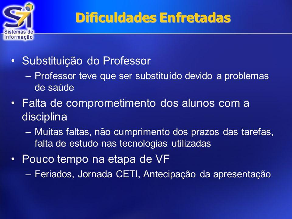 Dificuldades Enfretadas Substituição do Professor –Professor teve que ser substituído devido a problemas de saúde Falta de comprometimento dos alunos