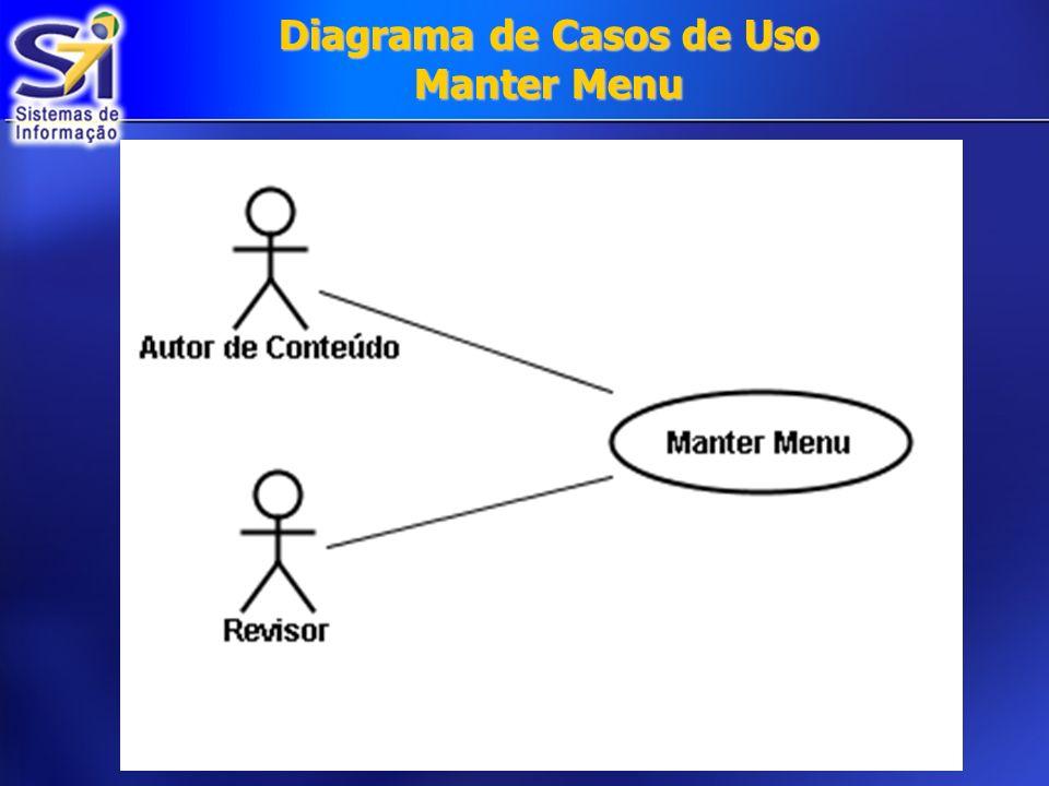 Diagrama de Casos de Uso Manter Menu