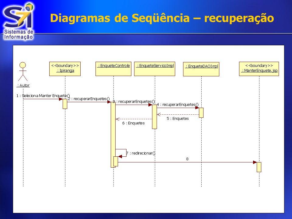 Diagramas de Seqüência – recuperação