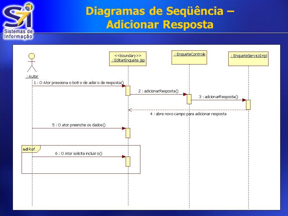 Diagramas de Seqüência – Adicionar Resposta