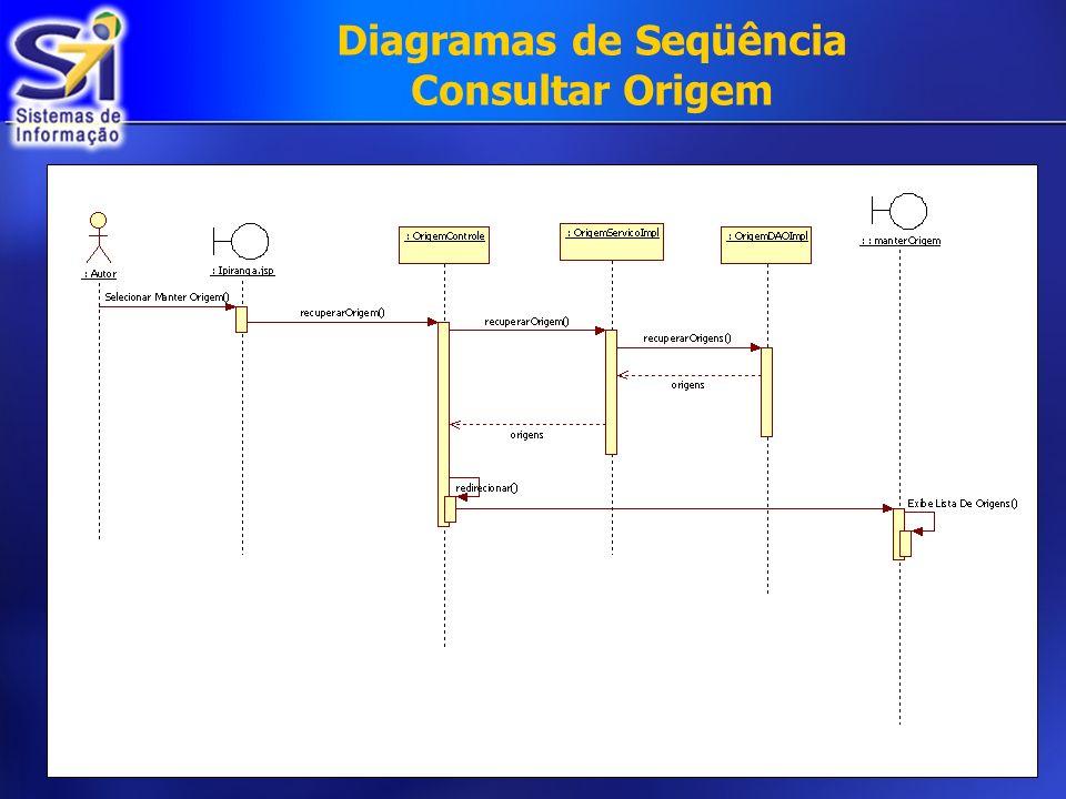 Diagramas de Seqüência Consultar Origem
