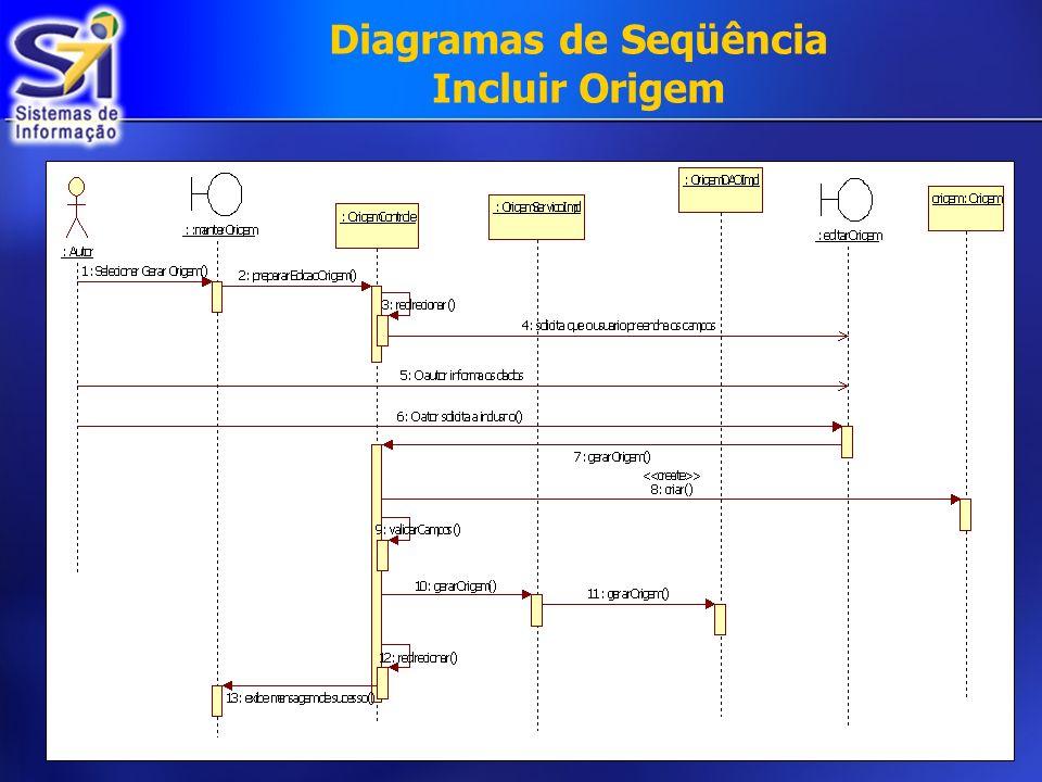 Diagramas de Seqüência Incluir Origem