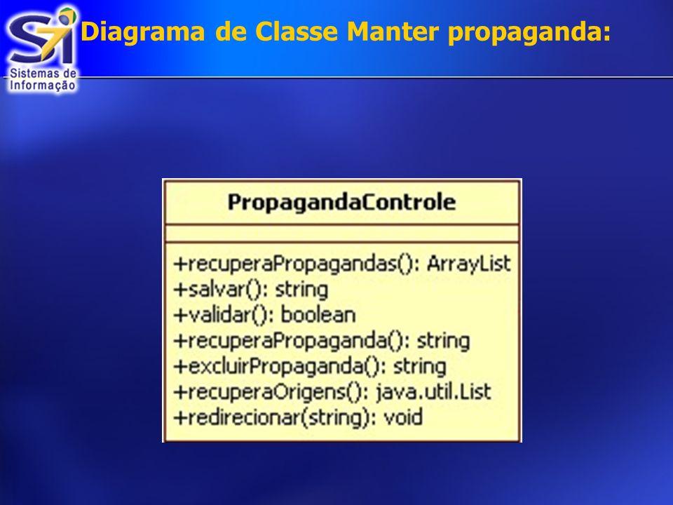 Diagrama de Classe Manter propaganda: