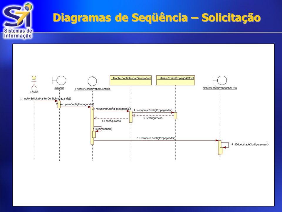 Diagramas de Seqüência – Solicitação