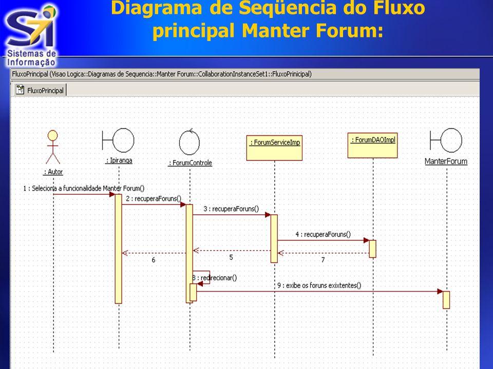 Diagrama de Seqüencia do Fluxo principal Manter Forum: