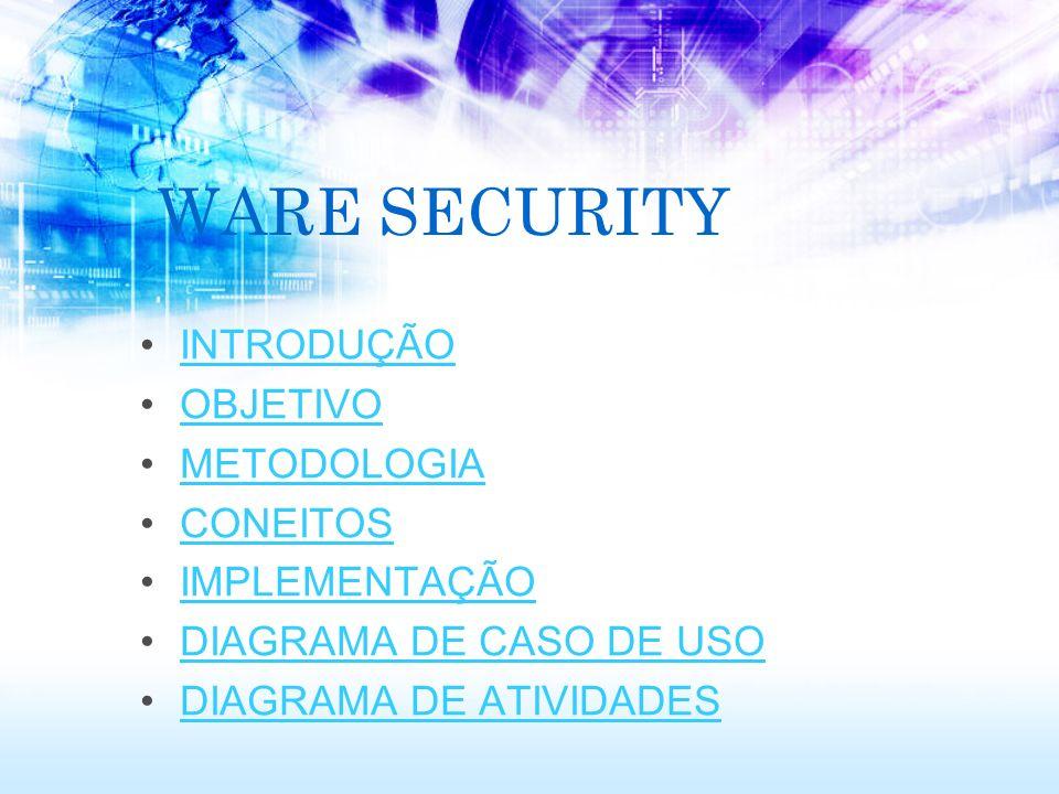WARE SECURITY INTRODUÇÃO OBJETIVO METODOLOGIA CONEITOS IMPLEMENTAÇÃO DIAGRAMA DE CASO DE USO DIAGRAMA DE ATIVIDADES