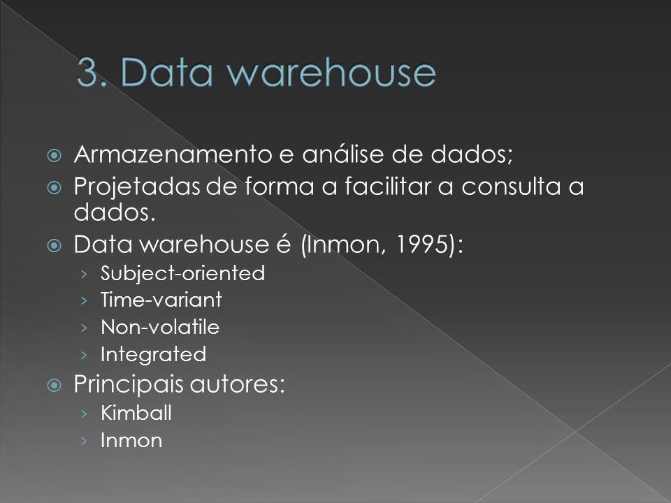 Armazenamento e análise de dados; Projetadas de forma a facilitar a consulta a dados. Data warehouse é (Inmon, 1995): Subject-oriented Time-variant No
