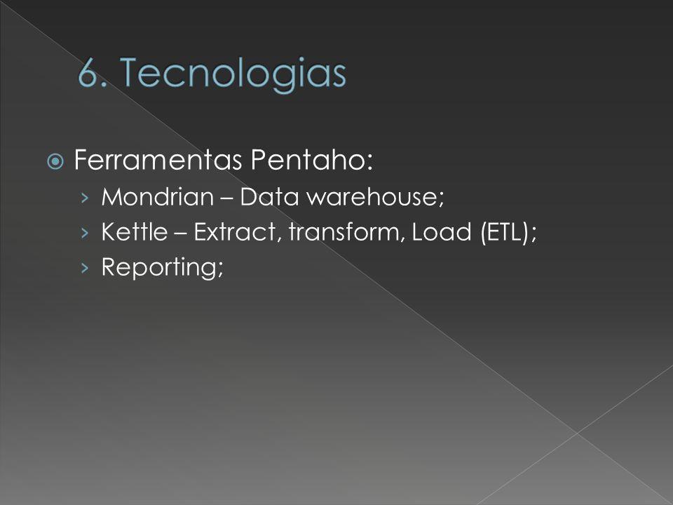 Estudo tecnológico Mondrian Pentaho Kettle Pentaho Reporting Análise do Modelo de Negócios da Empresa; Análise da Base de Dados e Sistemas atualmente utilizados; Levantamento dos Requisitos; Especificação.
