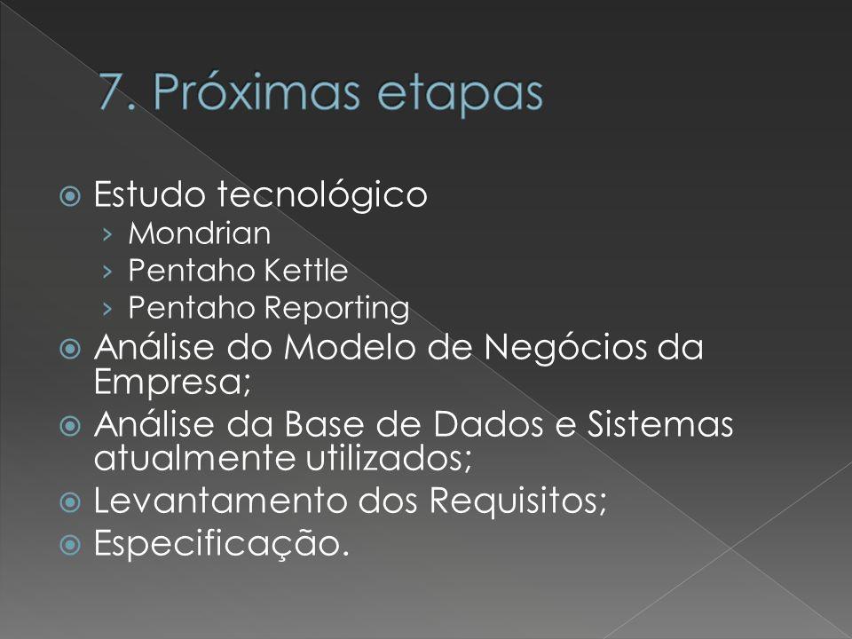 Estudo tecnológico Mondrian Pentaho Kettle Pentaho Reporting Análise do Modelo de Negócios da Empresa; Análise da Base de Dados e Sistemas atualmente
